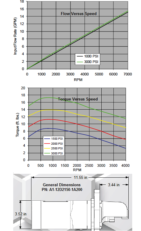 kocsis-a-(cmo)-series-hydraulic-starter-flow-chart