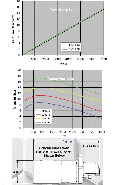 kocsis-b-series-(cma)-hydraulic-starter-flow-charts